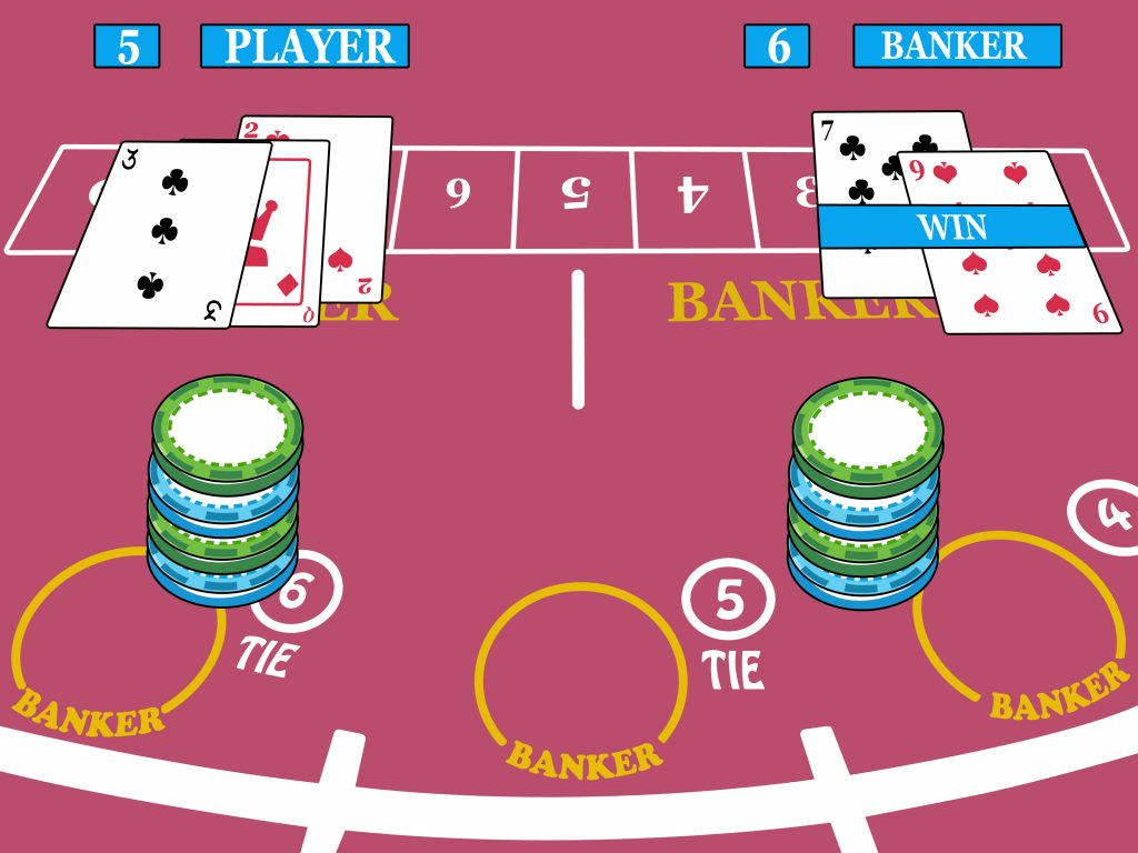 Play Baccarat Step 7 1024x768 - Everything You Need To Know About Casino Games