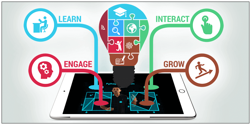 educational app 1 - Mobile development for educations during a global pandemic